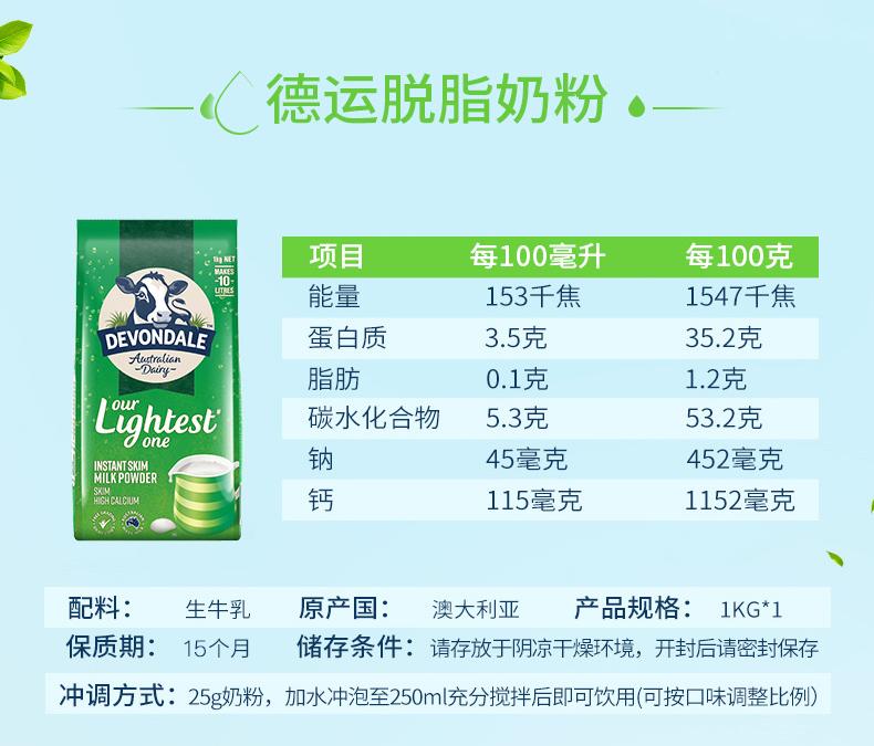 天猫国际直营 澳洲德运 脱脂成人奶粉 1000g*2袋 图2