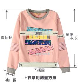 测量方法1521058L.jpg