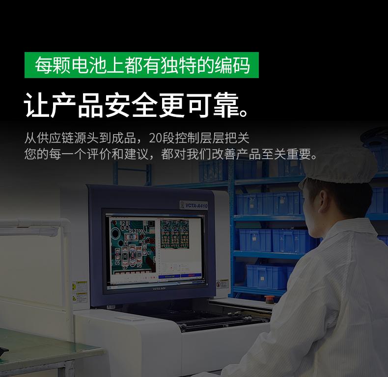 相機電池綠巨能尼康EN-EL14相機電池D3300 D3400 D3200 D3100 D5300 D5600 D510