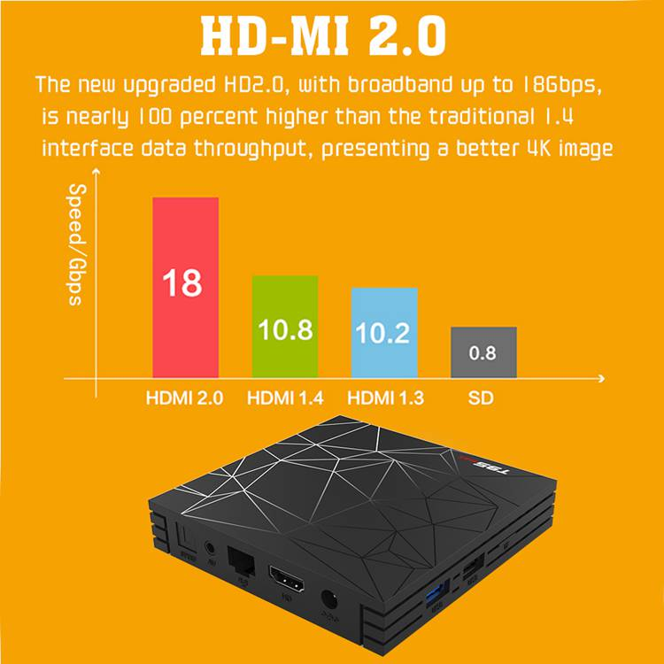 T95 MAX Android 9.0 Smart TV BOX Allwinner H6 Quad Core Chip 6K HDMI(图10)