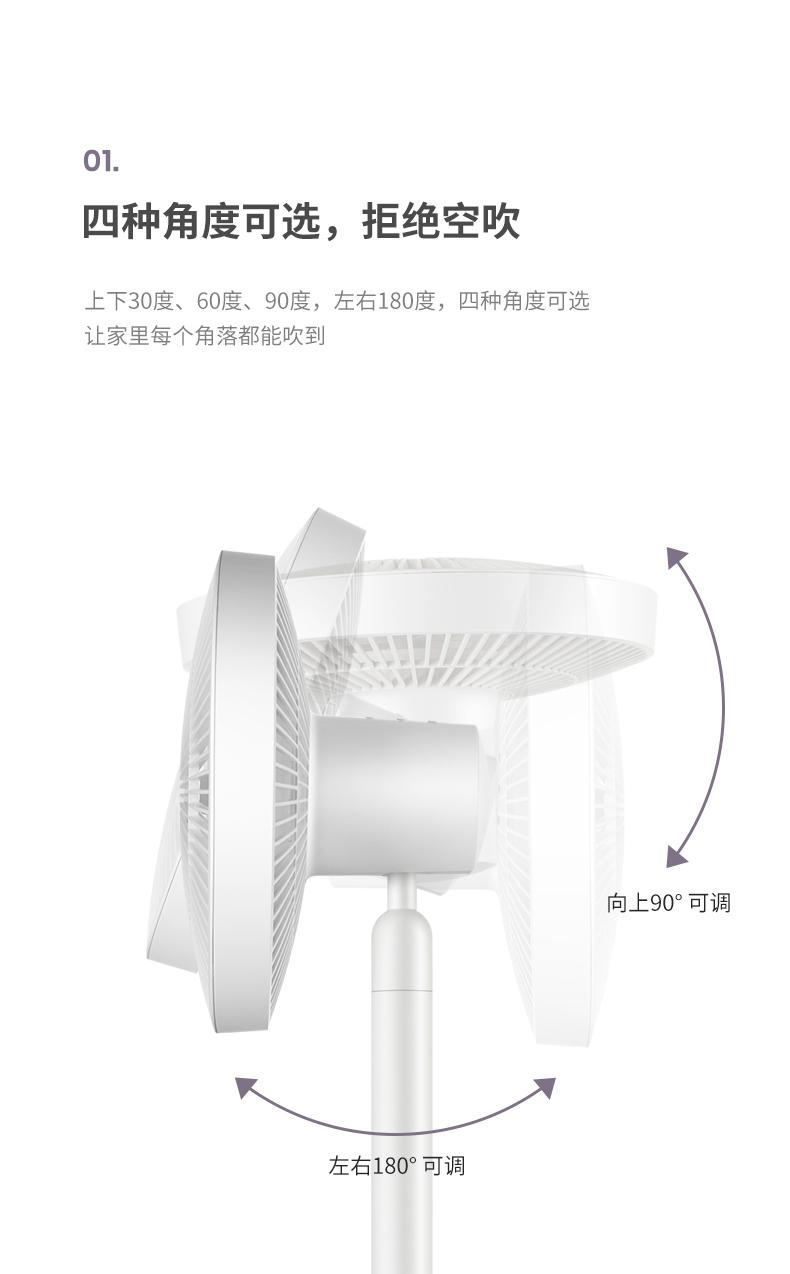 先锋 DXH-S6 18叶蝉翼扇叶 直流变频落地循环扇电风扇 图23