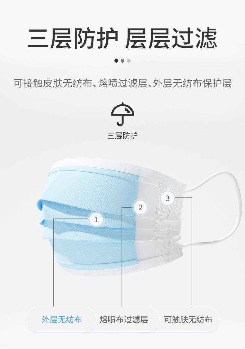 鱼跃医用外科口罩一次性医用口罩医科外用医生专用口罩三层详细照片