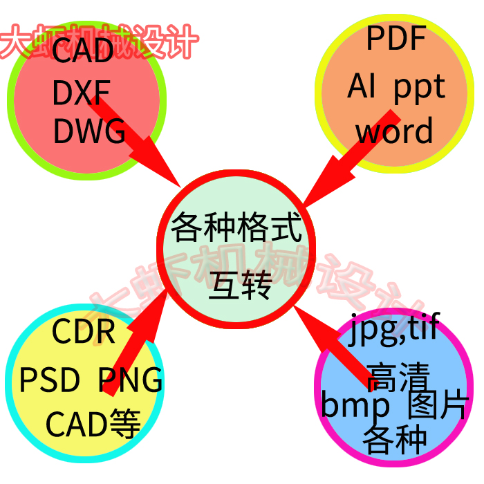 USD 5.22] Tianzheng t3 building dwg online CAD drawings dxf generation  vector pdf cdr export ai eps HD - Wholesale from China online shopping |  Buy asian products online from the best