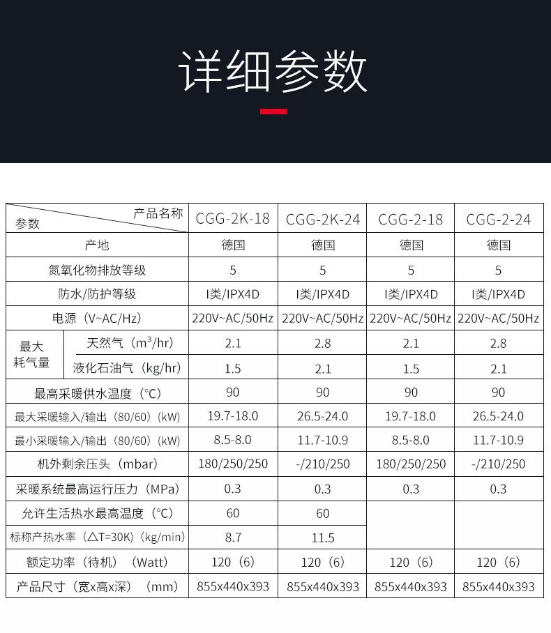 CGG-2K详情页(11月7日修改版)_07.jpg
