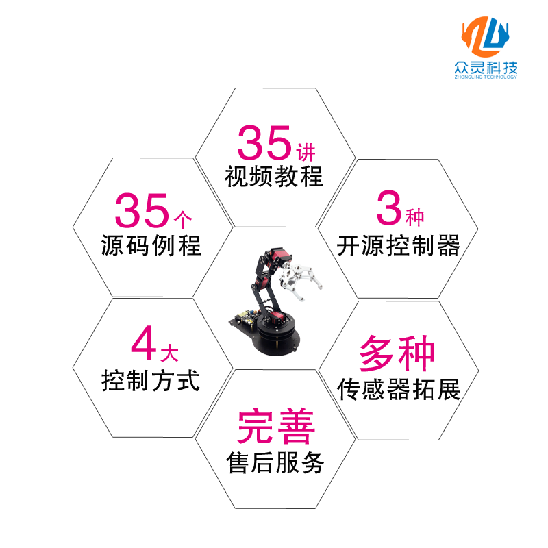 Robot arm open source 6 degrees of freedom 51/32/arduino robot arm remote  control game learning programming kit