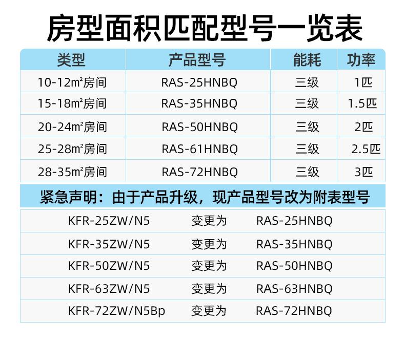 【定金100元】Hitachi/日立 定频风管机US系列插图