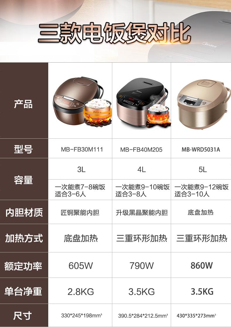 美的 MB-FB40M205 多功能智能电饭煲 4L 图1
