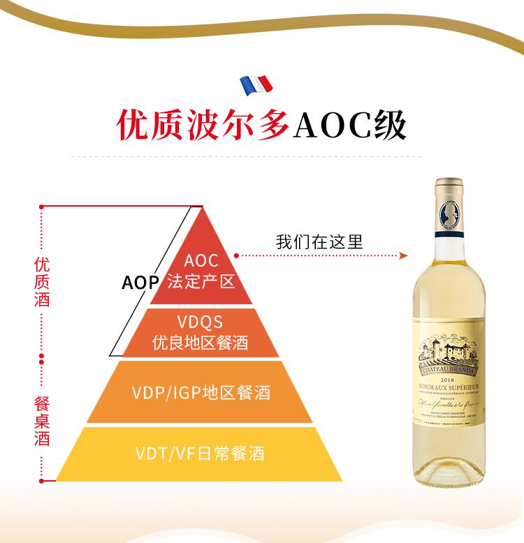 法国原瓶进口 拉蒙 波尔多AOC 布兰达酒庄甜白葡萄酒 750ml*2瓶 图10