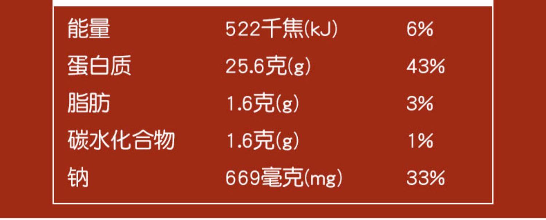 优形沙拉鸡胸肉3口味100g*9袋