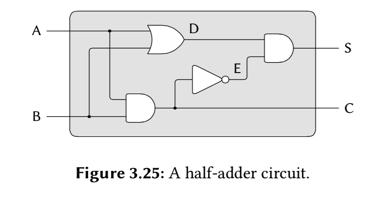 半加器电路