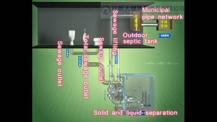 TJWT3 Sıcak Satış Ev Kanalizasyon Arıtma Sistemi/kanalizasyon pompa istasyonu/Kanalizasyon Kaldırma İstasyonu Kaldırma Atık Su