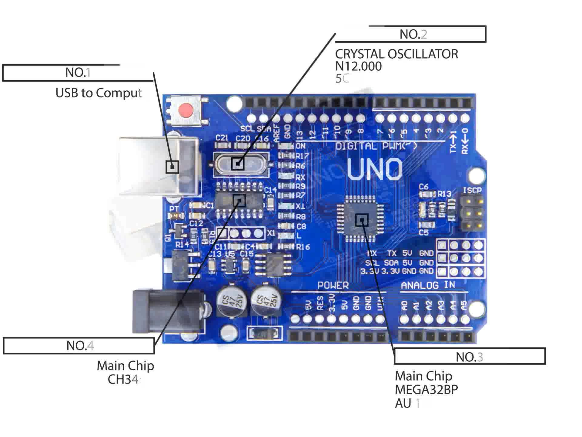 Robotlinking Versi Perbaikan CH340 Chip Uno R3 SMD Papan untuk Ardui