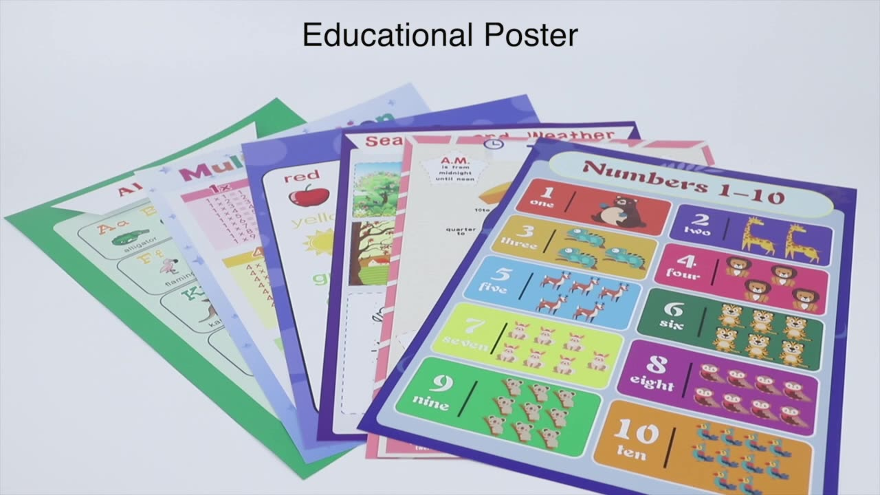 Full color printing educational poster for kids learning