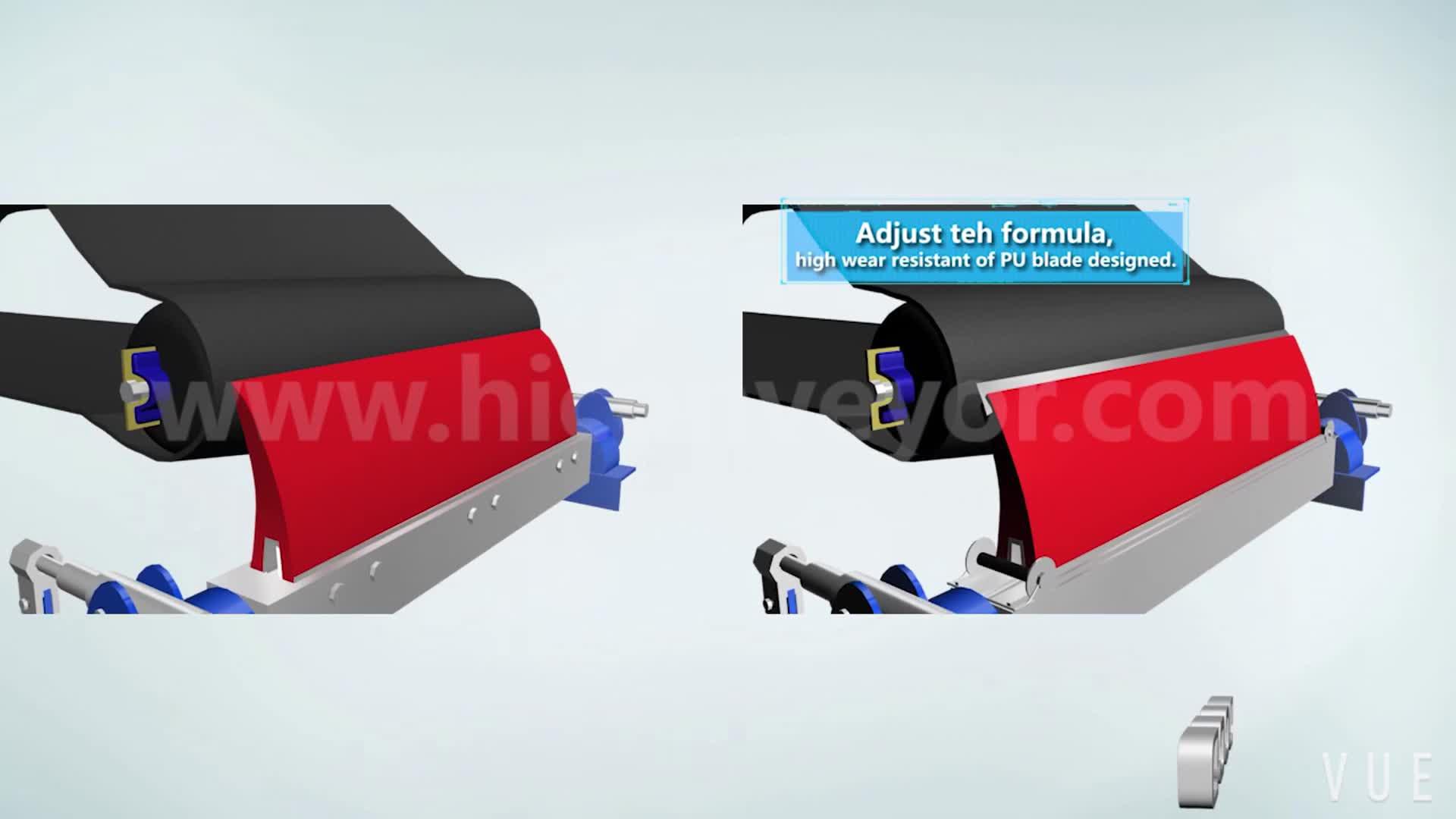 Polyurethan PU chevron förderband reiniger förderband duty-vorreiniger förderband austauschbare klingen