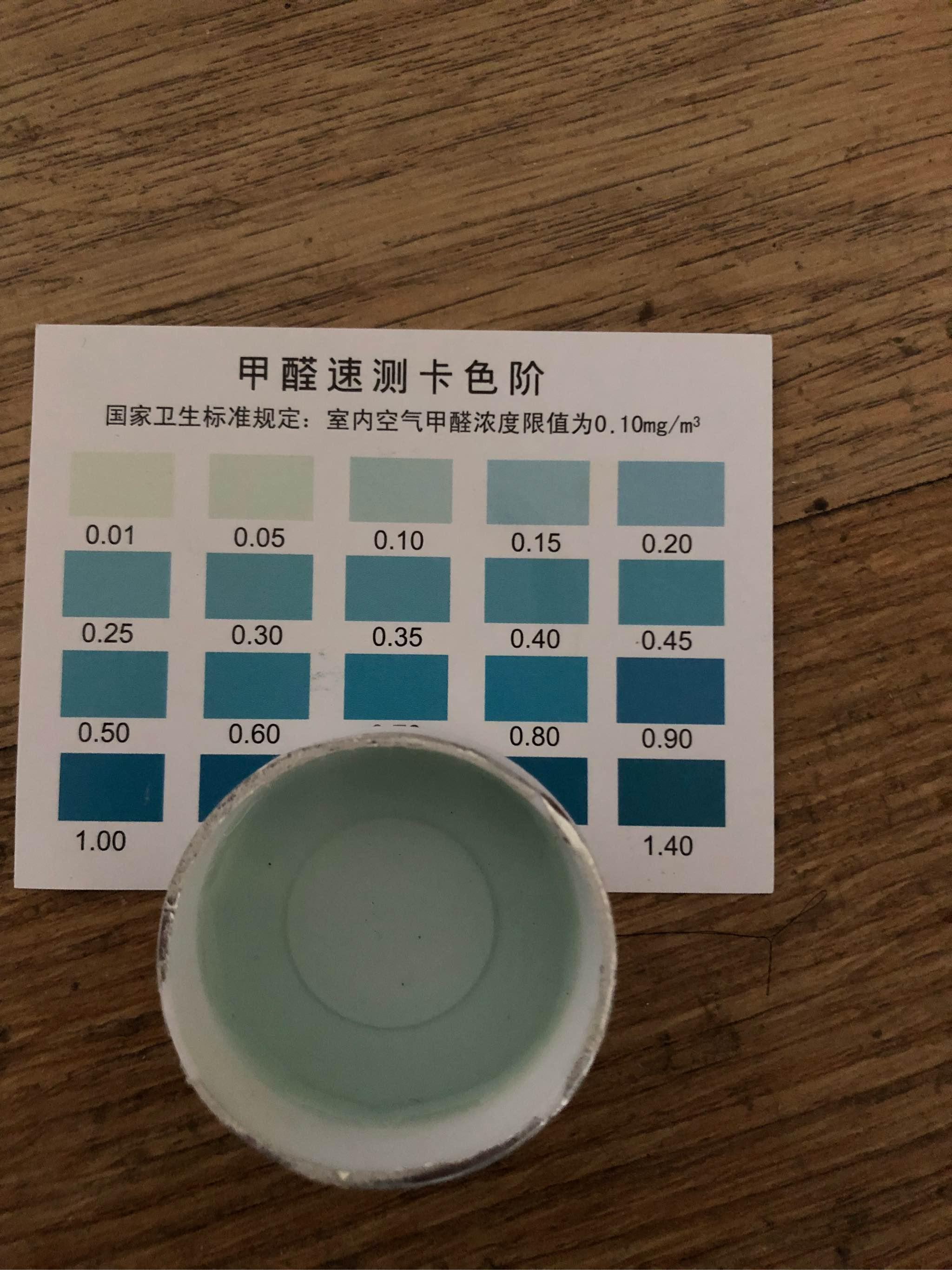 生物酶甲醛清除剂使用前后甲醛浓度对比