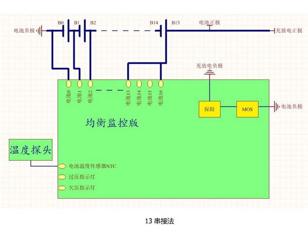 BMS voltage display energy transfer equalizer lithium battery ...