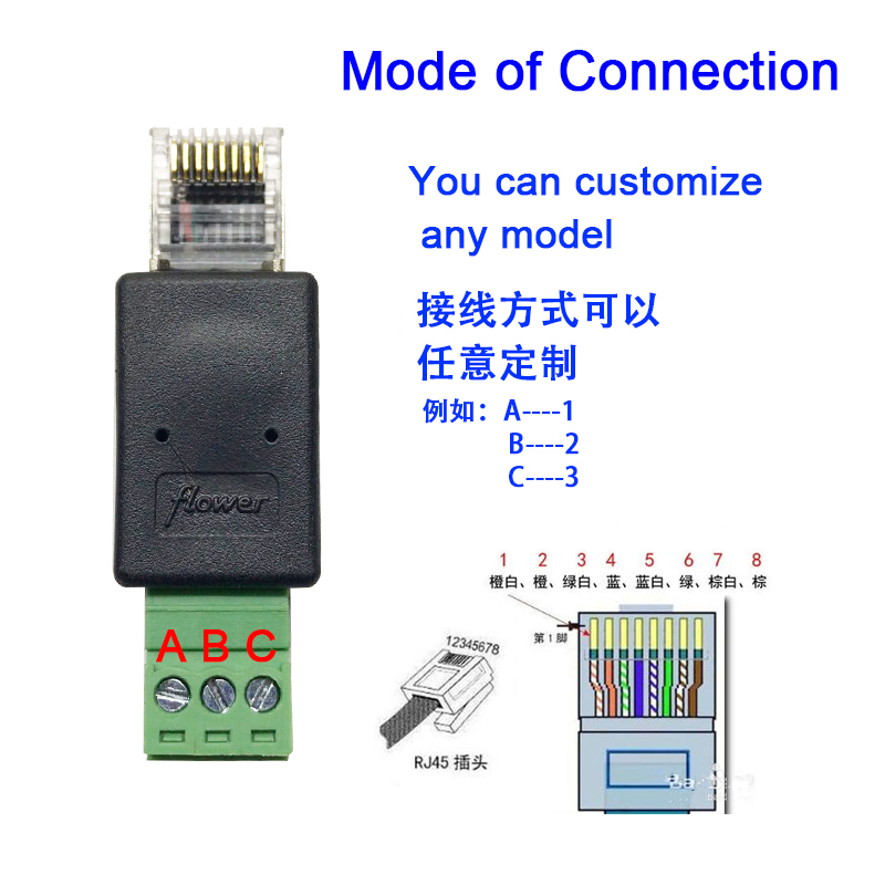 Superb Usd 6 00 Rj45 To 3Pin Terminal Rj45 To Rs485 Terminal Block Simple Wiring Cloud Mangdienstapotheekhoekschewaardnl