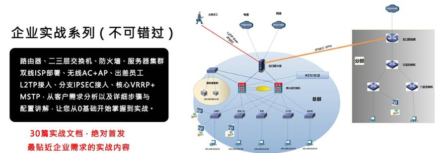 【汇总】华为 华三中小型企业网络架构搭建