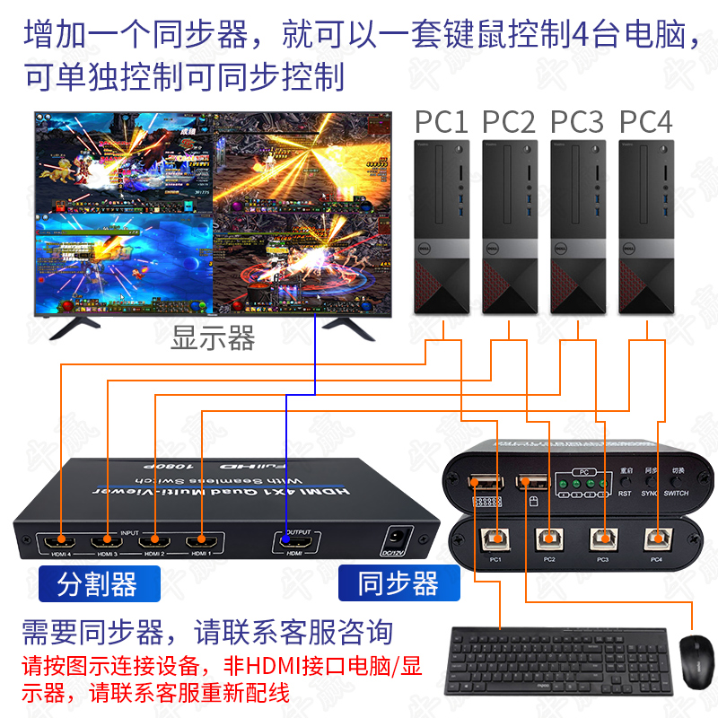 HDMI high-definition screen splitter four into one splitter against the  water cold dnf dungeon moving brick four screen 4 open split screen