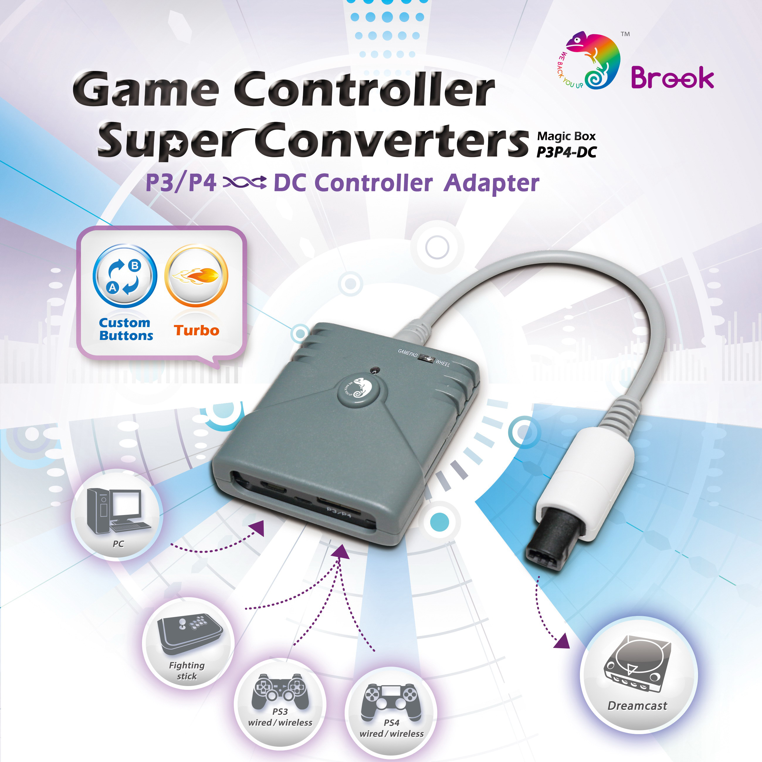 Wired To Wireless Adapter   Usd 70 73 Brook Adapter Ps3ps4 To Dreamcast Wired And Wireless