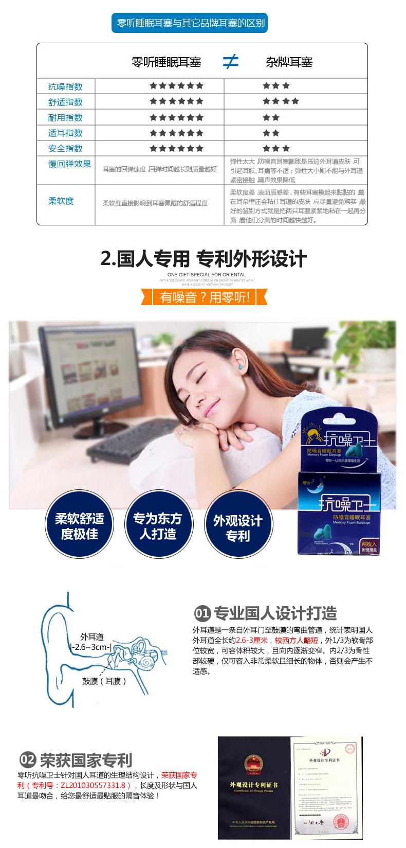防噪音睡眠耳塞推荐_居家耳塞大全主营 商品评价