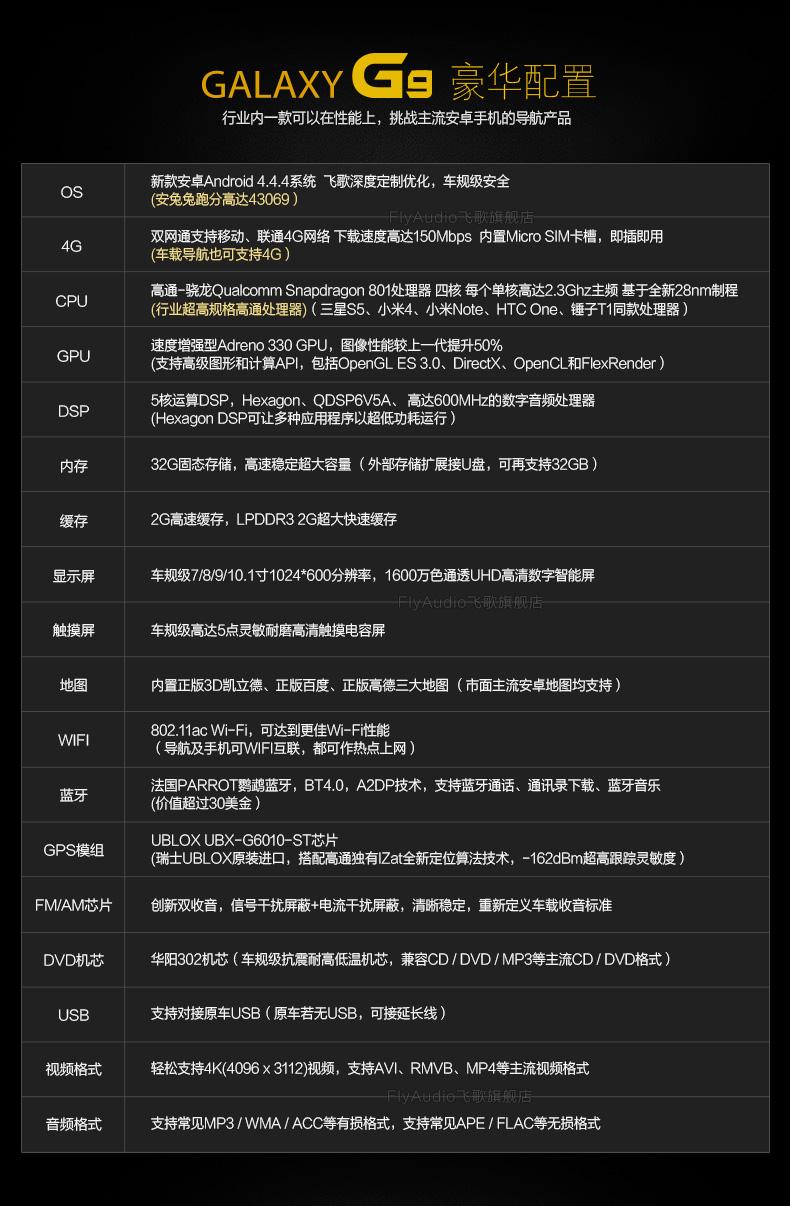 G9詳情C_03