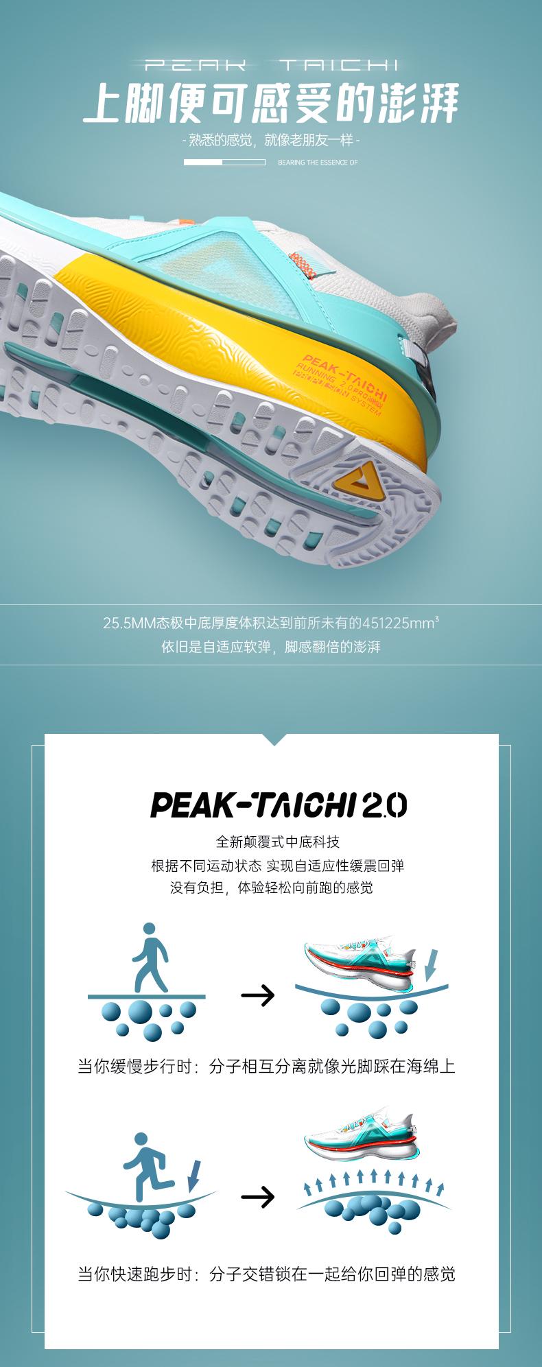 匹克专业跑鞋 态极2.0pro 男女夏季透气跑步鞋 图3