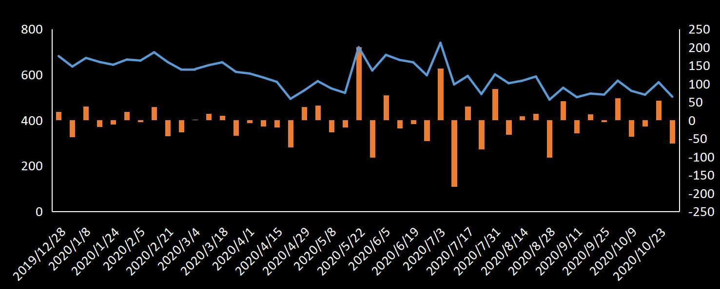 美国原油进口量,eia最新原油进口量数据,今日eia原油进口量,今夜原油进口量数据,eia原油进口量数据发布官网,eia原油进口量数据变动,变动趋势图