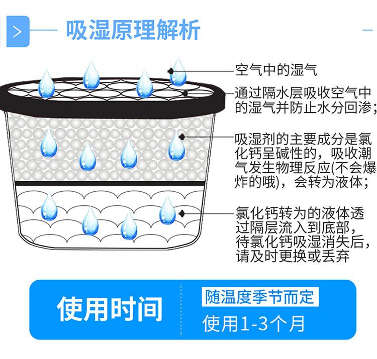 春风除湿盒室内重复使用除湿桶衣柜回南天防潮吸湿盒除湿剂干燥剂详细照片