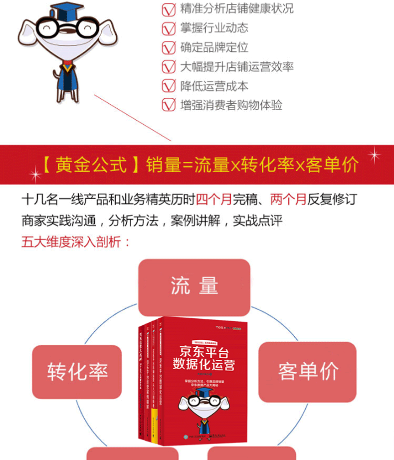 京东平台运营案例介绍文轩正版书