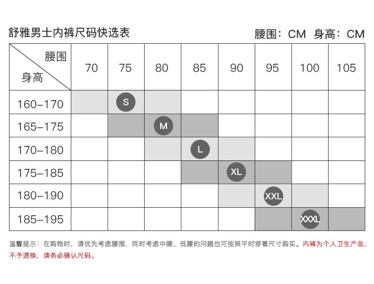 德国 SCHIESSER舒雅 男士 莫代尔棉 中腰平角裤 3条 图13