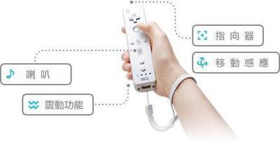 Phụ kiện bảng điều khiển trò chơi WII - Tay cầm Wii Remote nguyên bản hoàn toàn mới mà không cần mã hóa hỗ trợ mô phỏng TV - WII / WIIU kết hợp