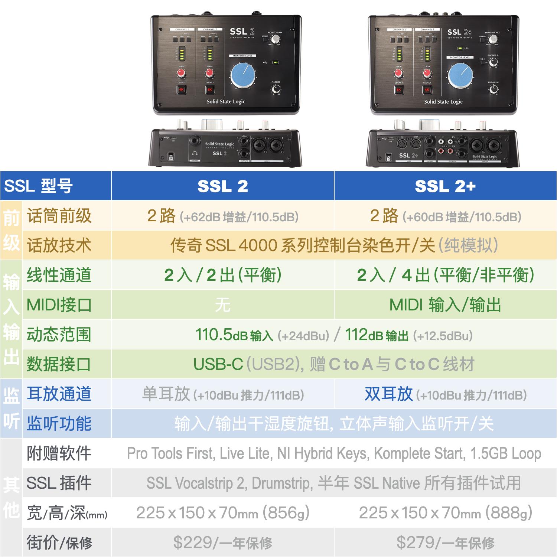 SSL_2 评测20.jpg