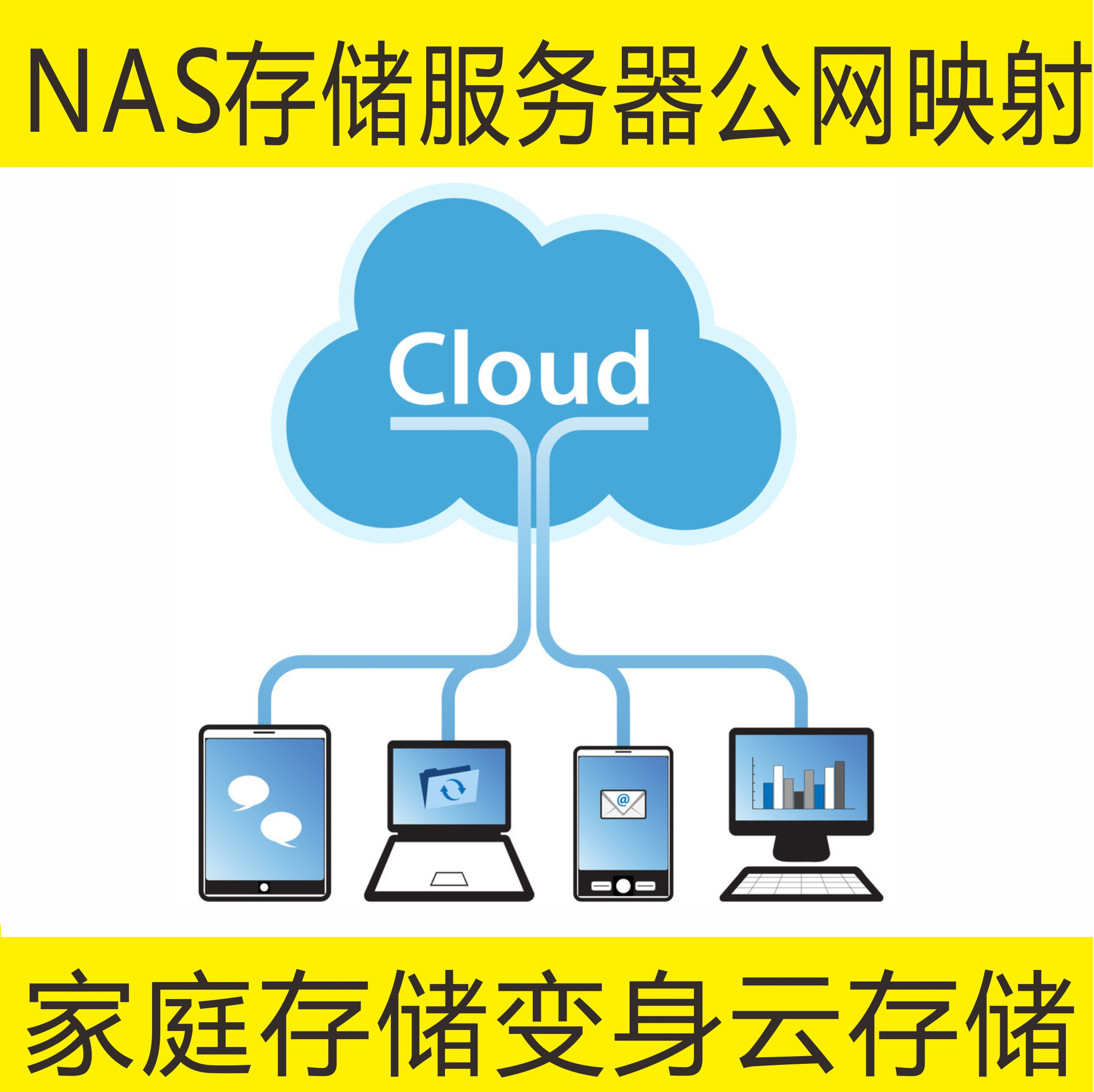 NAS Synology private NAS penetration server port forwarding mapping  settings public network access DDNS