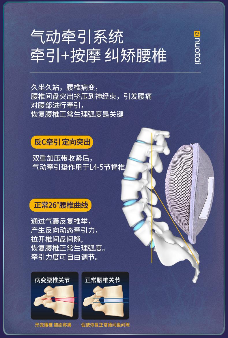 【诺泰】腰椎间盘突出劳损矫正医用护腰带