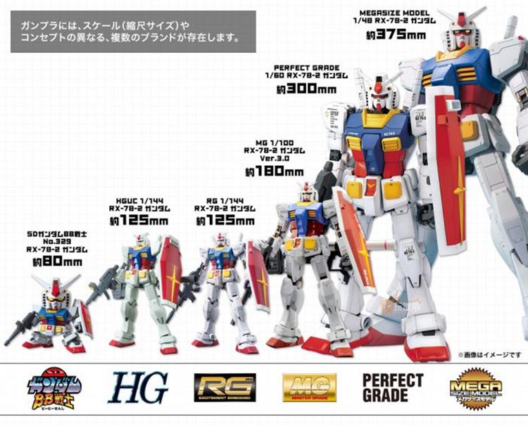 【日本直郵】正品 萬代 HG 00 24 1/144Cherdim Gundam 智天使 高達模型 敢達