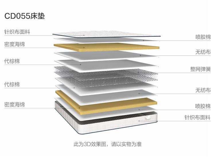 LS015CD16B-材料解析-床垫.jpg