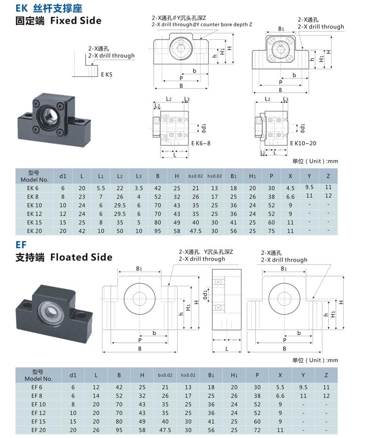 滚珠丝杆螺母座SFU1605/2005/2505/3205/4005DSG螺母转换导向块(图7)