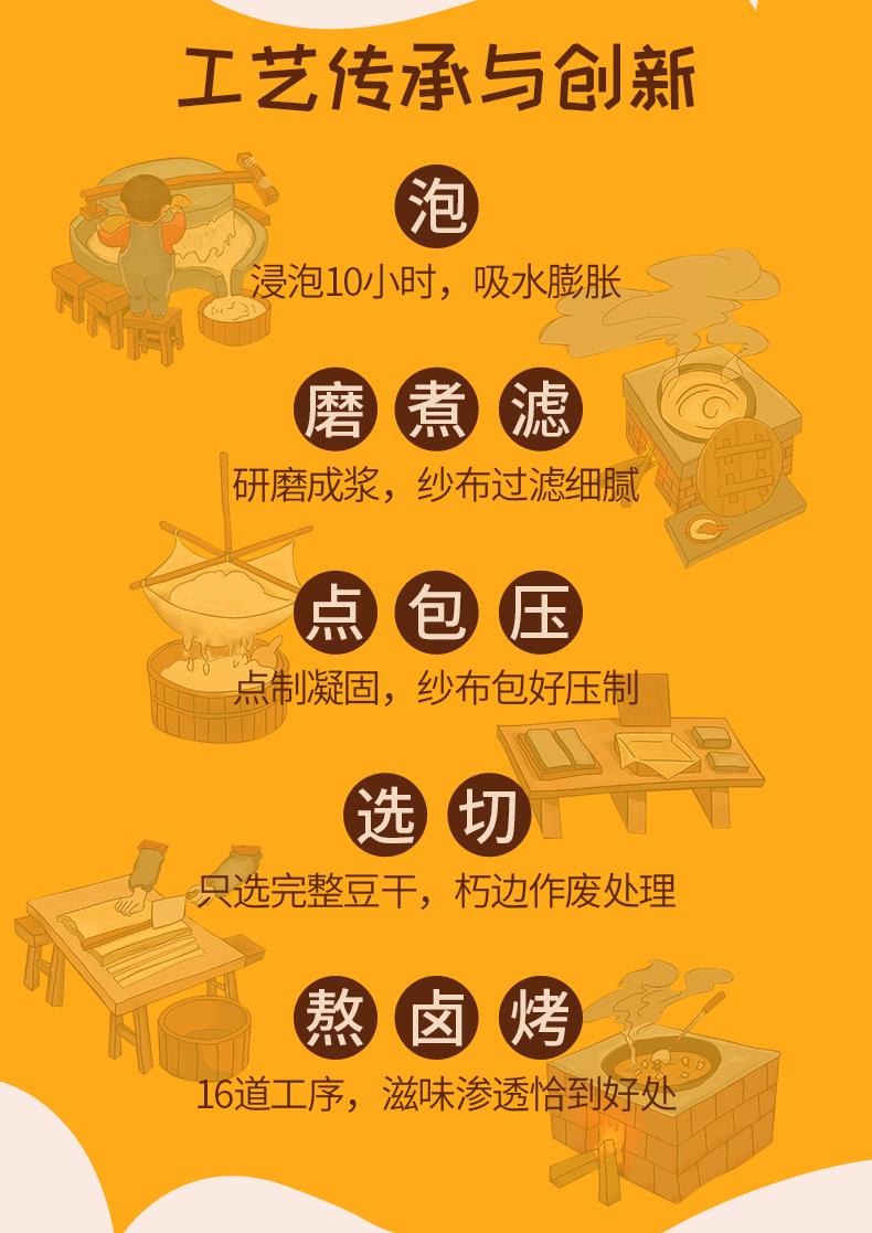 香菇豆干230G详情页-20200320_06.jpg