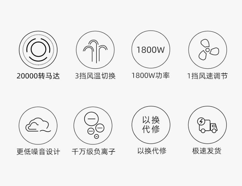 小米生态链 新思达 焕醒千万级负离子电吹风 图3