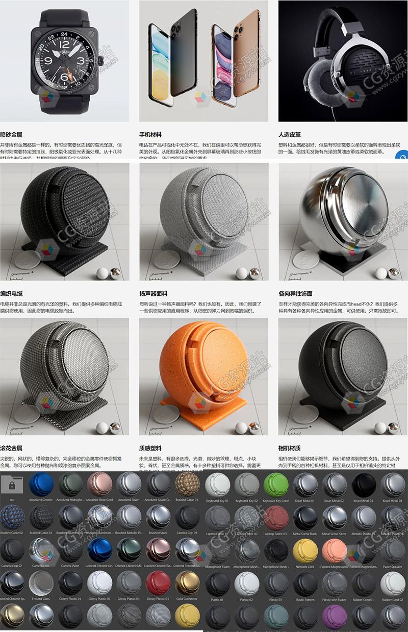 GSG 86种高质量C4D 阿诺德渲染器数码产品渲染材质预设