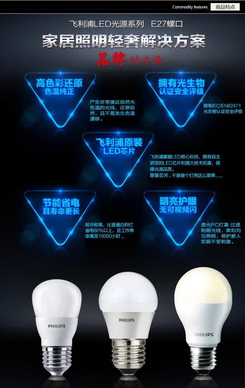 790-LED筒燈-核心賣點.jpg