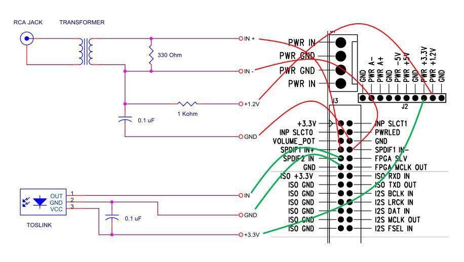 Rev5 0 Denmark Soekris dam1021 24 384K full discrete R2R DAC