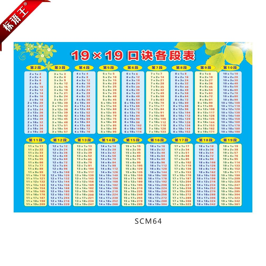 Mathematics chart multiplication multiplication table of each elementary mathematics chart multiplication multiplication table of each 19x19 poster wall stickers scm64 gamestrikefo Image collections