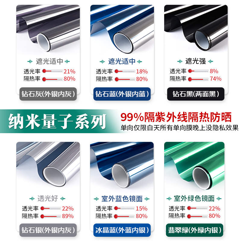 One-way perspective sunscreen insulation film household glass film shading artifact balcony window sticker window anti-theft window paper
