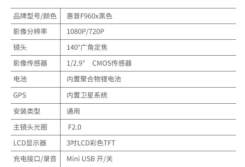 惠普 F960X 高清夜视行车记录仪 赠32G内存卡 内置电子狗 图29