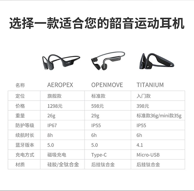 韶音 旗舰款 Aeropex AS800 骨传导运动蓝牙耳机 图20