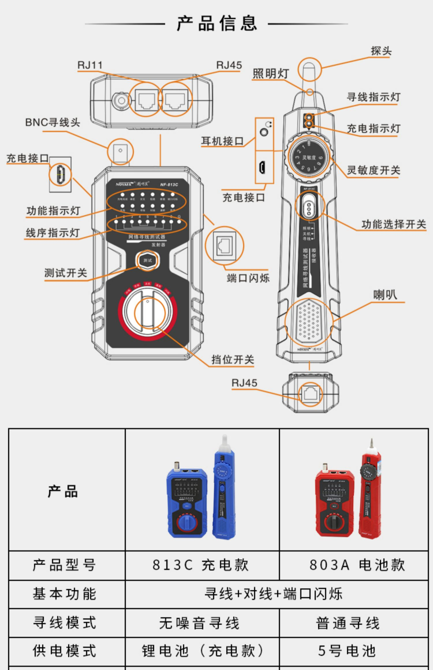 精明鼠充电式寻线仪NF-813c803a多功能寻线器网线精灵鼠查线器巡线仪商品详情图