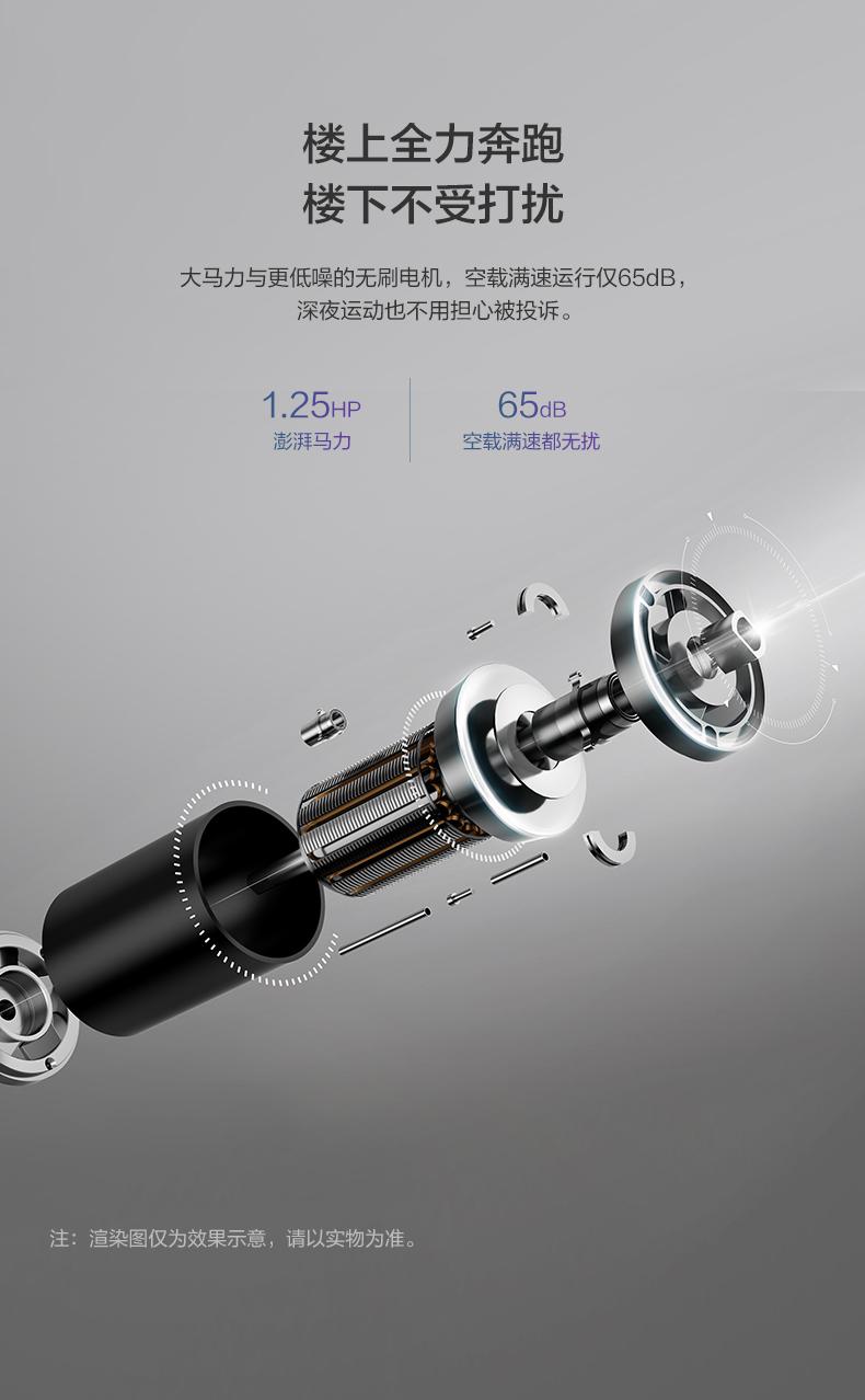 小米生态链 金史密斯 R2 21新款可折叠静音智能走步机 脚感+遥控+语音控制 图15