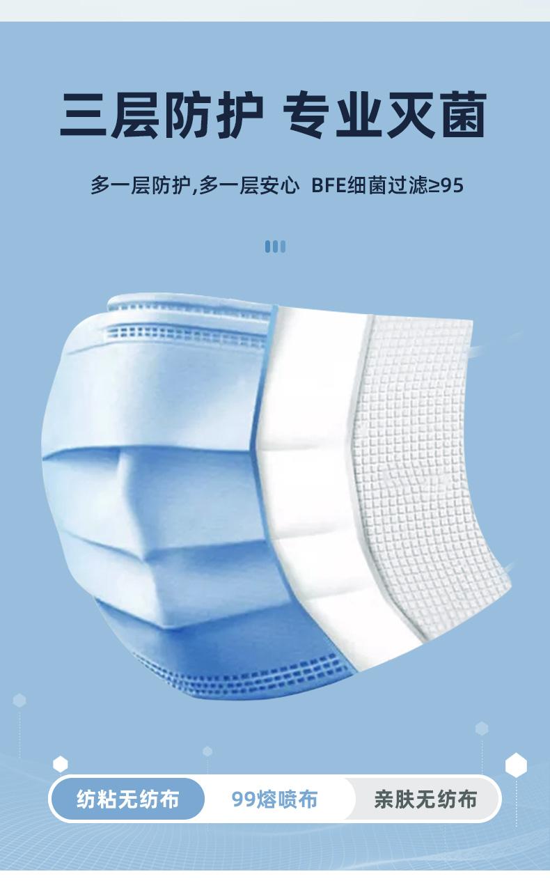 医用外科口罩一次性医疗口罩三层透气每片独立包装亲肤面料详细照片